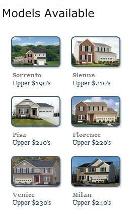 Pisa model ryan homes