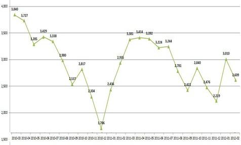 lockbox opening report williamsburg va 2010-2011