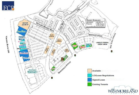settlers market siteplan