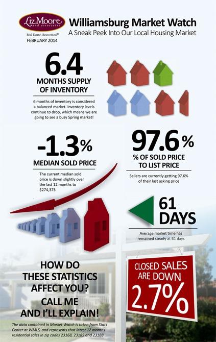 infographics_ecard-wmg2-14-2